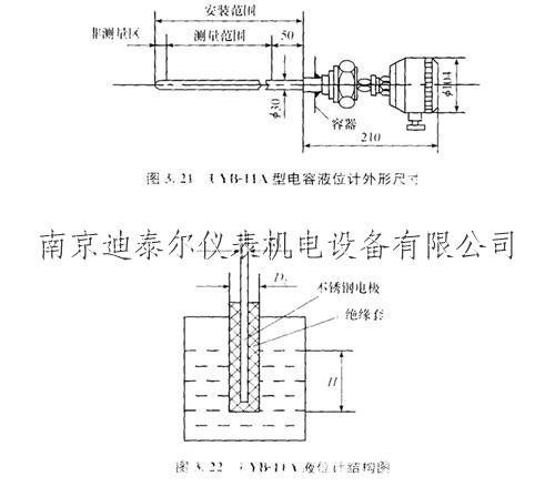 电容式液位计的工作原理和结构图; 形式原理-变化与统一;